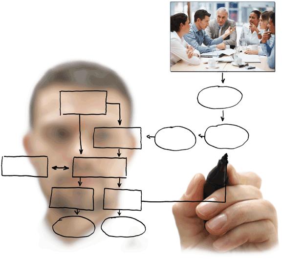 Business-Process-opt